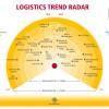 Logistics Trend Radar - Infographic